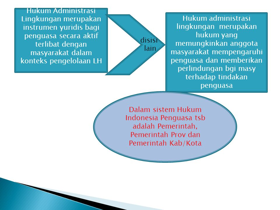 Hukum Administrasi Lingkungan merupakan instrumen yuridis bagi penguasa secara aktif terlibat dengan masyarakat dalam konteks pengelolaan LH