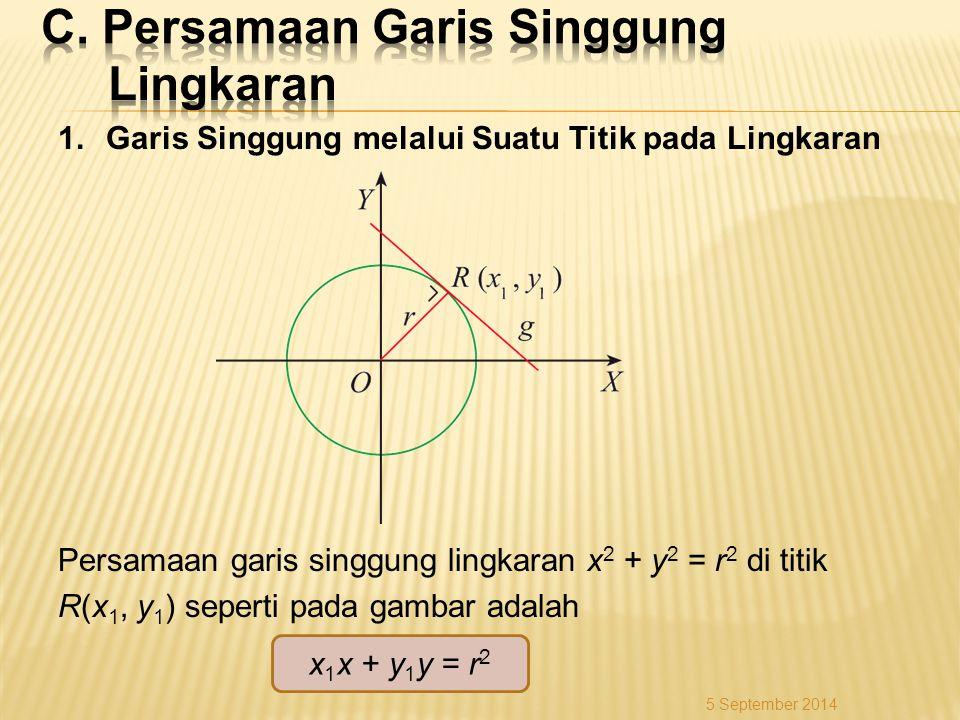 C. Persamaan Garis Singgung Lingkaran