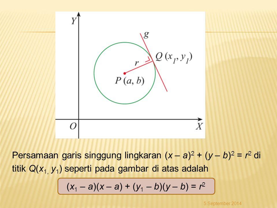 (x1 – a)(x – a) + (y1 – b)(y – b) = r2
