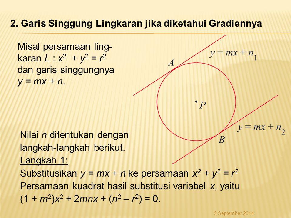 2. Garis Singgung Lingkaran jika diketahui Gradiennya