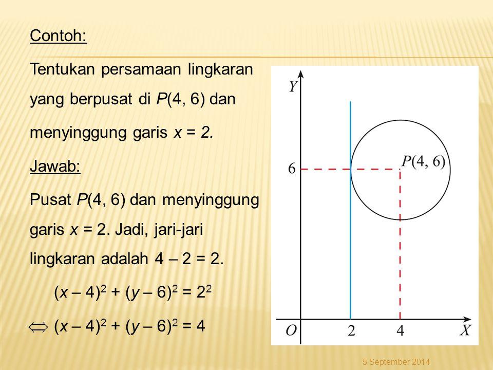 Contoh: Tentukan persamaan lingkaran yang berpusat di P(4, 6) dan menyinggung garis x = 2. Jawab: Pusat P(4, 6) dan menyinggung garis x = 2. Jadi, jari-jari lingkaran adalah 4 – 2 = 2. (x – 4)2 + (y – 6)2 = 22 (x – 4)2 + (y – 6)2 = 4