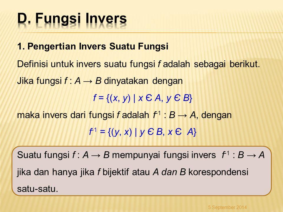 D. Fungsi Invers