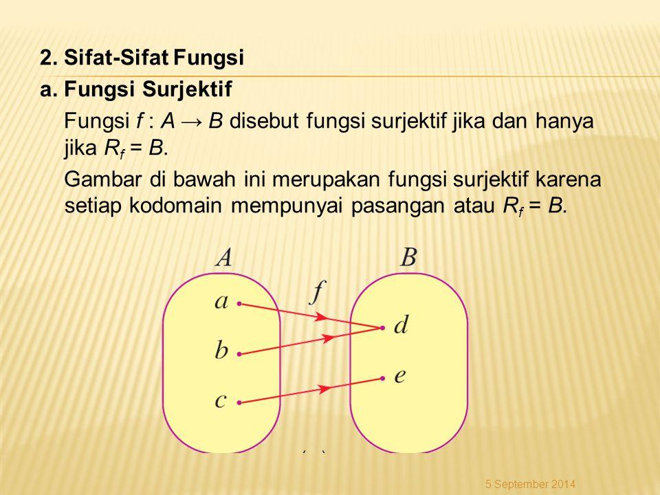 2. Sifat-Sifat Fungsi a. Fungsi Surjektif Fungsi f : A → B disebut fungsi surjektif jika dan hanya jika Rf = B. Gambar di bawah ini merupakan fungsi surjektif karena setiap kodomain mempunyai pasangan atau Rf = B.