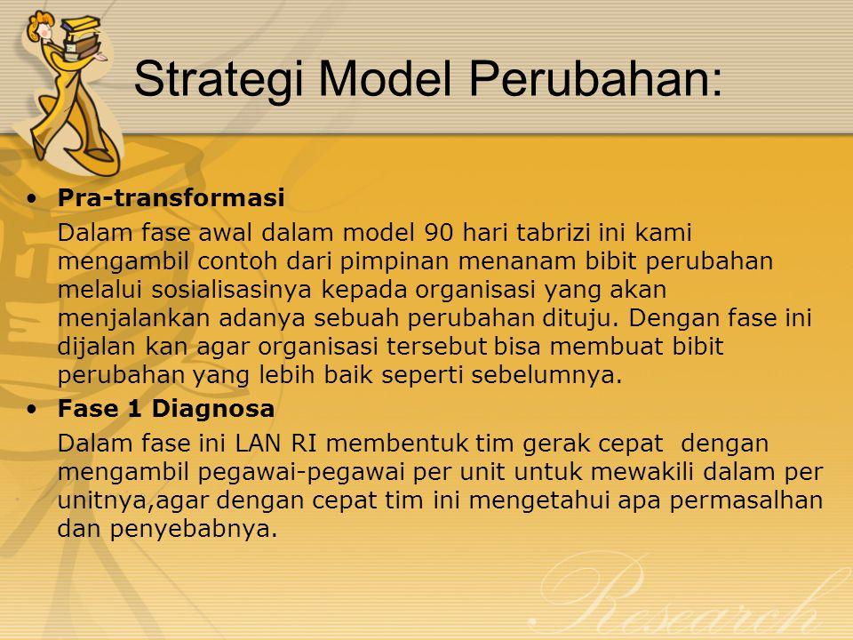 Strategi Model Perubahan: