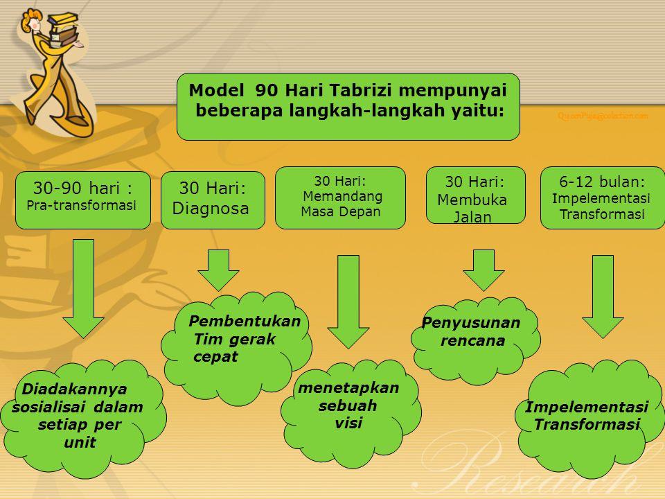 Model 90 Hari Tabrizi mempunyai beberapa langkah-langkah yaitu: