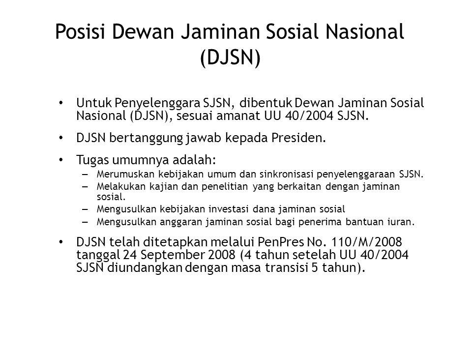Posisi Dewan Jaminan Sosial Nasional (DJSN)
