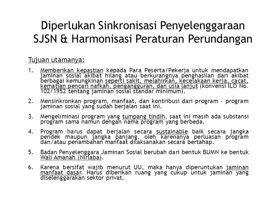 Diperlukan Sinkronisasi Penyelenggaraan SJSN & Harmonisasi Peraturan Perundangan