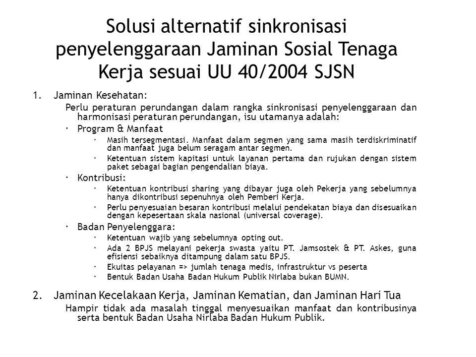 Solusi alternatif sinkronisasi penyelenggaraan Jaminan Sosial Tenaga Kerja sesuai UU 40/2004 SJSN