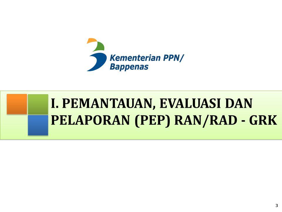 I. Pemantauan, Evaluasi dan Pelaporan (PEP) RAN/RAD - GRK