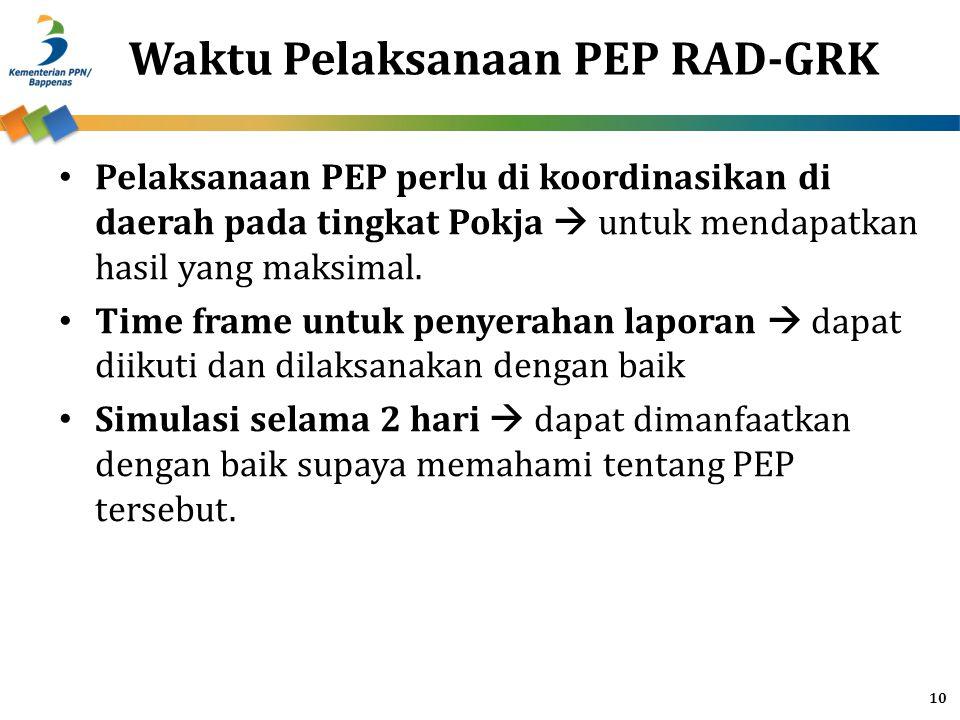 Waktu Pelaksanaan PEP RAD-GRK