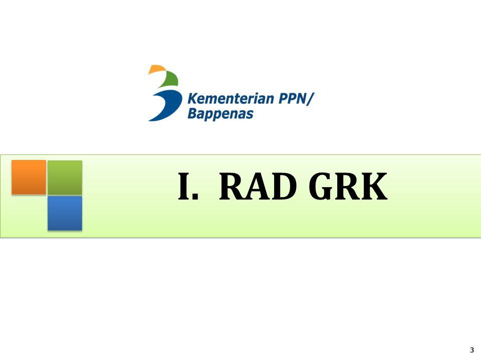 I. RAD GRK