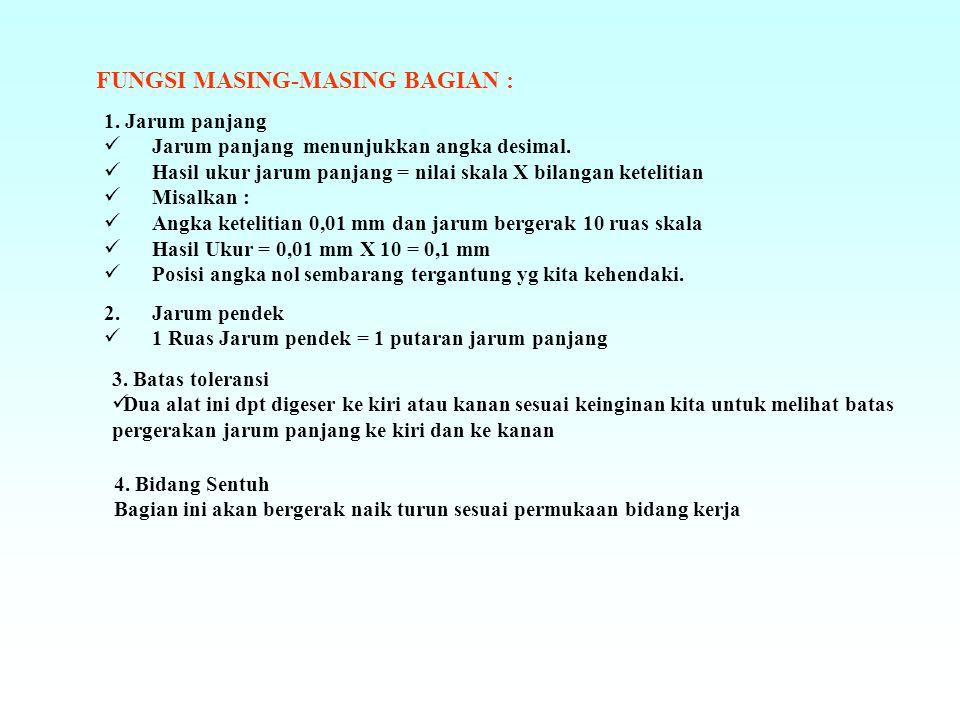 FUNGSI MASING-MASING BAGIAN :