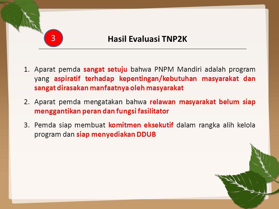 3 Hasil Evaluasi TNP2K.