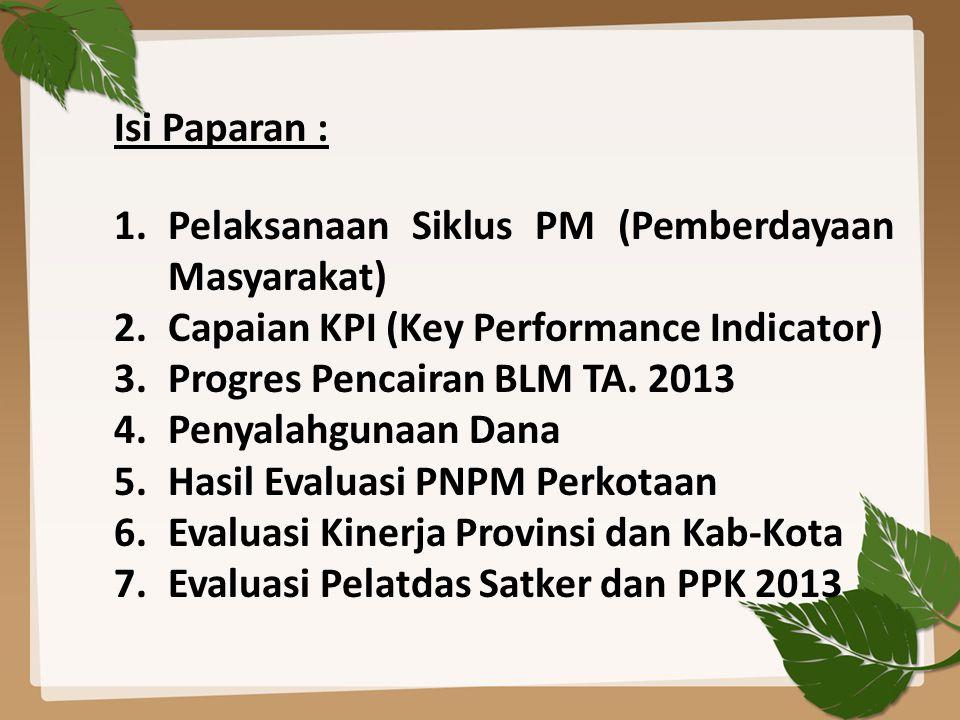 Isi Paparan : Pelaksanaan Siklus PM (Pemberdayaan Masyarakat) Capaian KPI (Key Performance Indicator)