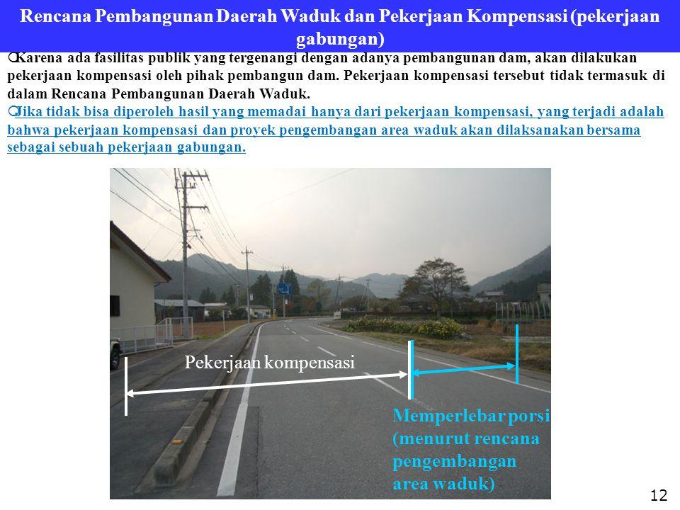 Bendungan yang ditetapkan menurut UU Proyek Khusus Daerah Sumber Air