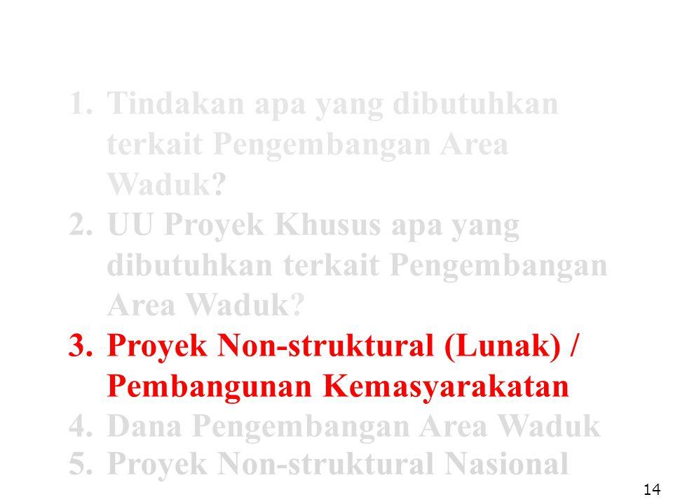 Total Pembangunan Kota dengan Memperkuat Proyek Non-struktural