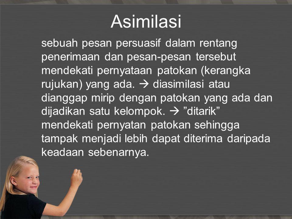 Asimilasi