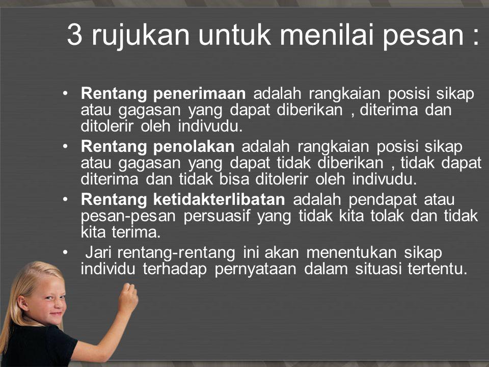 3 rujukan untuk menilai pesan :