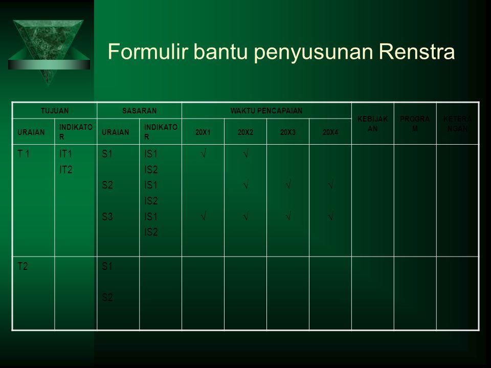 Formulir bantu penyusunan Renstra