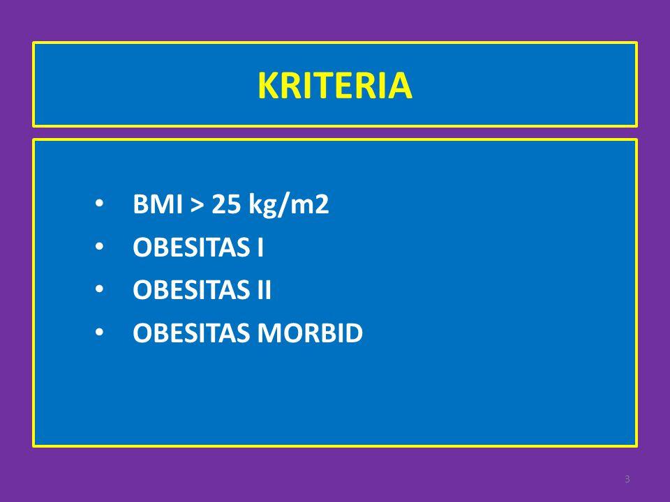 KRITERIA BMI > 25 kg/m2 OBESITAS I OBESITAS II OBESITAS MORBID