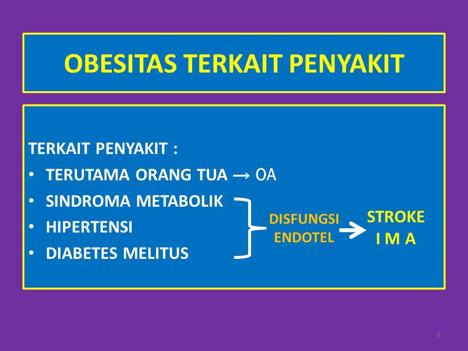 OBESITAS TERKAIT PENYAKIT