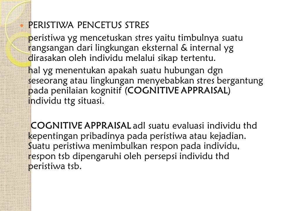 PERISTIWA PENCETUS STRES
