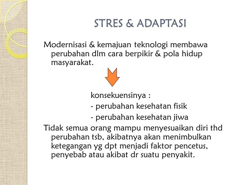 STRES & ADAPTASI