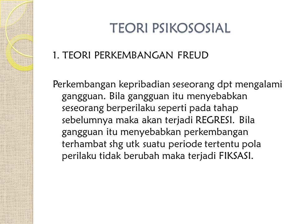 TEORI PSIKOSOSIAL