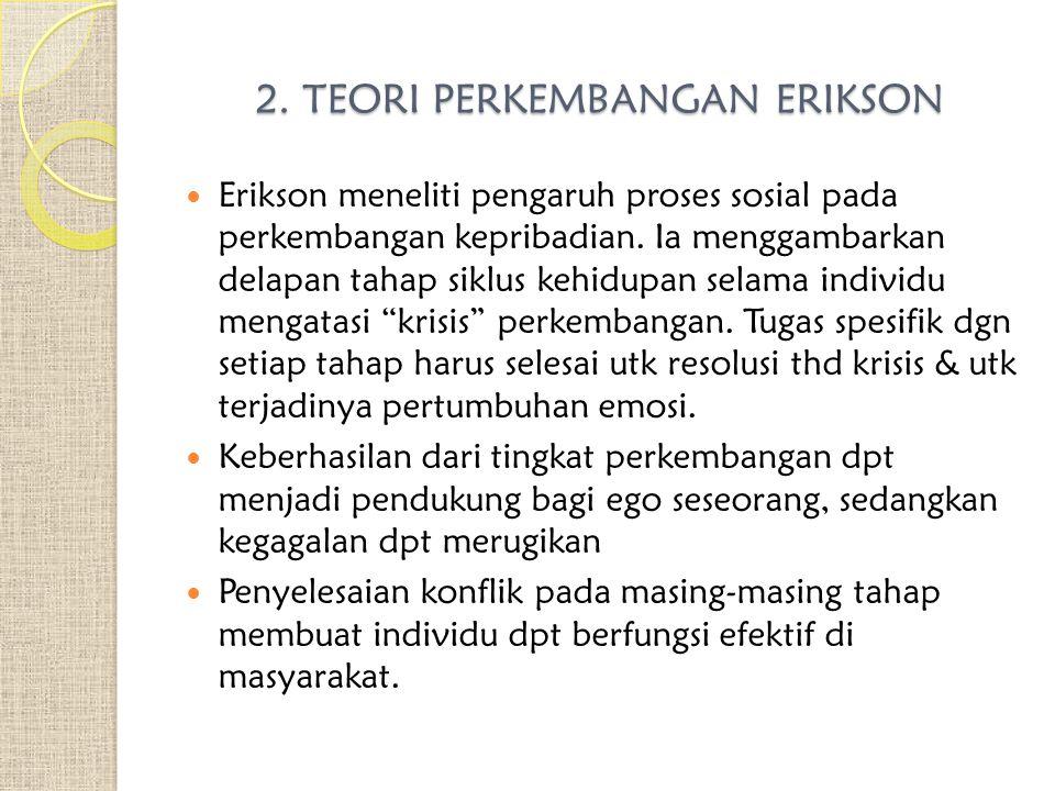 2. TEORI PERKEMBANGAN ERIKSON