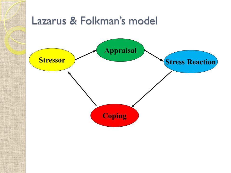 Lazarus & Folkman's model