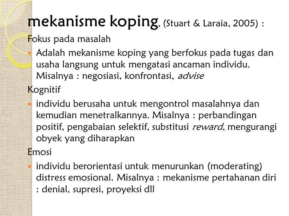 mekanisme koping, (Stuart & Laraia, 2005) :