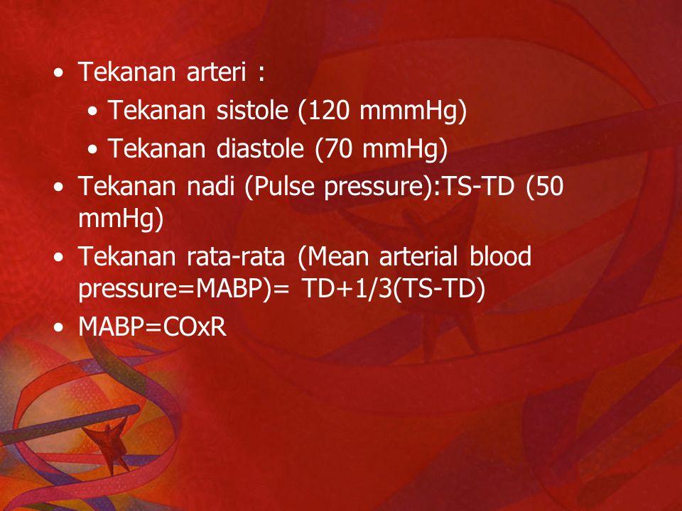 Tekanan arteri : Tekanan sistole (120 mmmHg) Tekanan diastole (70 mmHg) Tekanan nadi (Pulse pressure):TS-TD (50 mmHg)