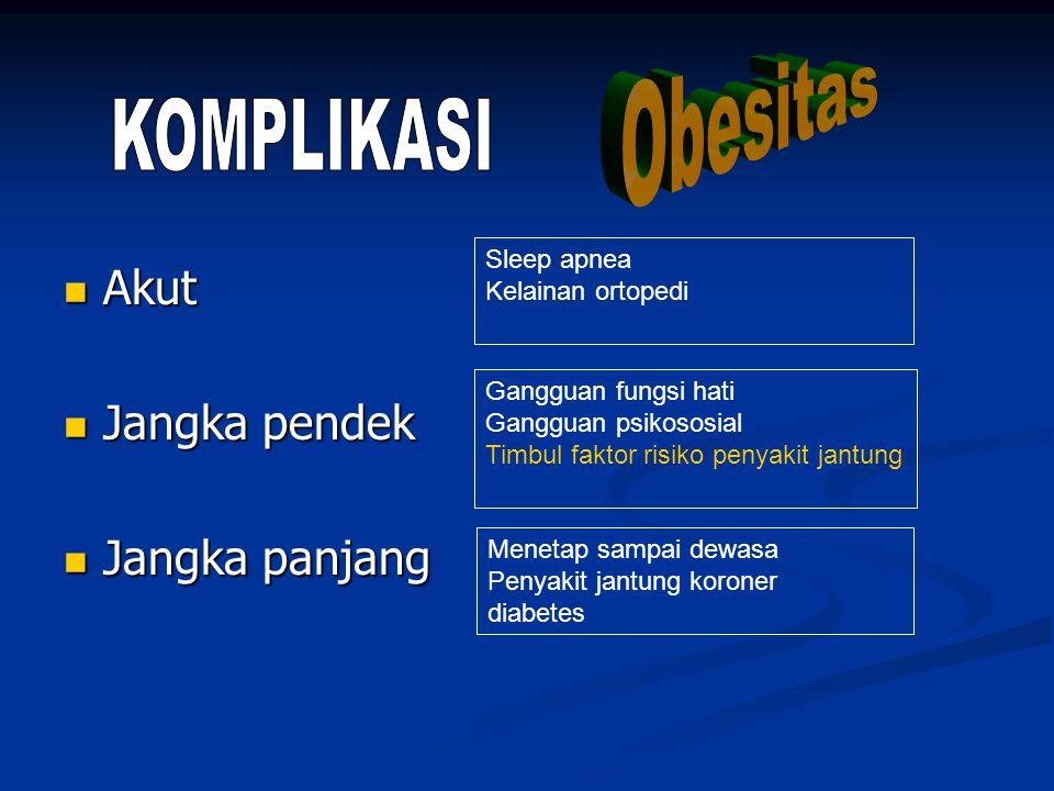 Obesitas KOMPLIKASI Akut Jangka pendek Jangka panjang Sleep apnea