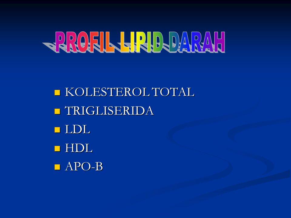 PROFIL LIPID DARAH KOLESTEROL TOTAL TRIGLISERIDA LDL HDL APO-B