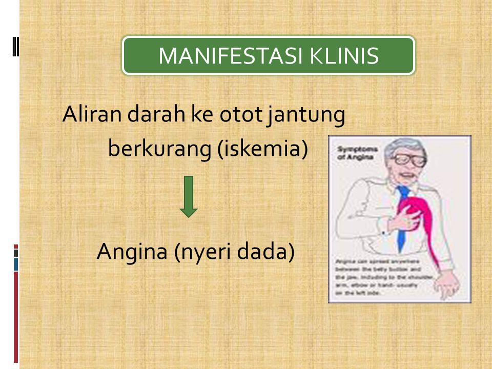 MANIFESTASI KLINIS Aliran darah ke otot jantung berkurang (iskemia) Angina (nyeri dada)