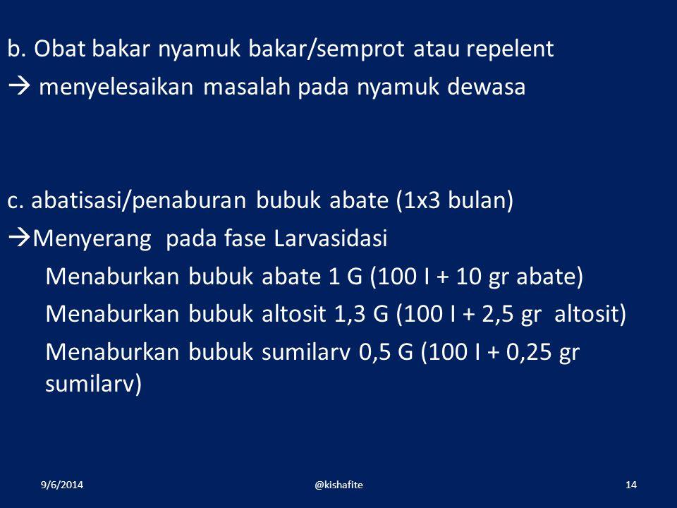 b. Obat bakar nyamuk bakar/semprot atau repelent
