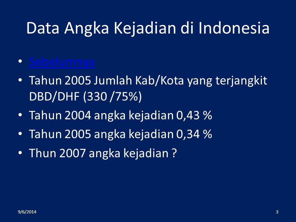 Data Angka Kejadian di Indonesia