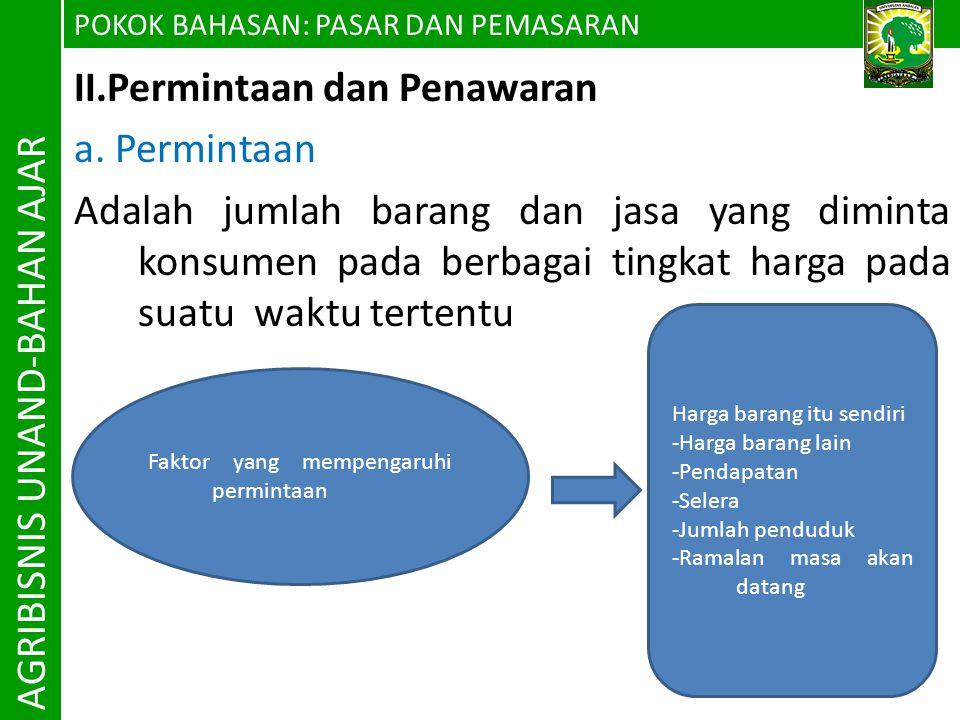 AGRIBISNIS UNAND-BAHAN AJAR II.Permintaan dan Penawaran a. Permintaan