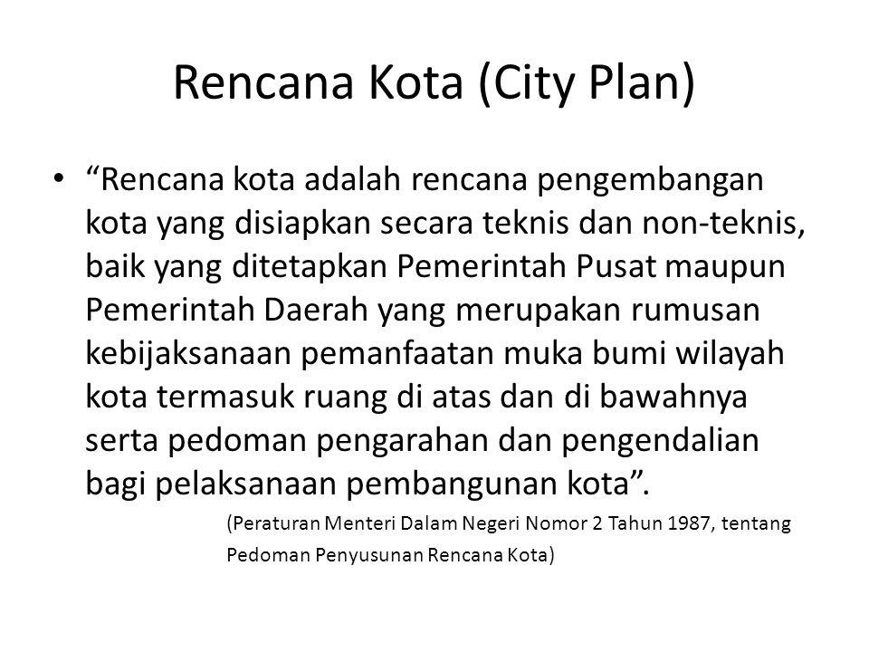 Rencana Kota (City Plan)