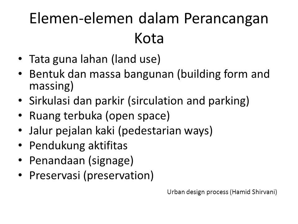 Elemen-elemen dalam Perancangan Kota