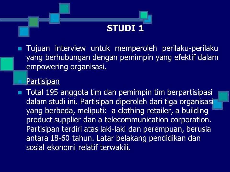 STUDI 1 Tujuan interview untuk memperoleh perilaku-perilaku yang berhubungan dengan pemimpin yang efektif dalam empowering organisasi.