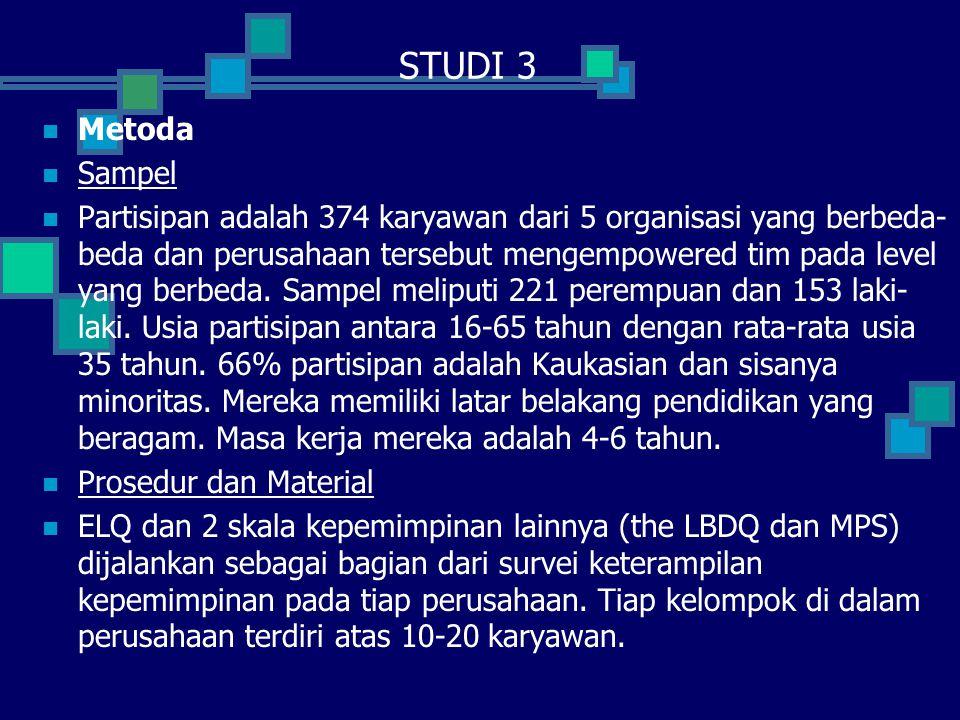 STUDI 3 Metoda. Sampel.