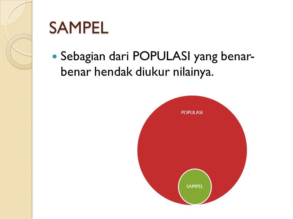 SAMPEL Sebagian dari POPULASI yang benar- benar hendak diukur nilainya. POPULASI SAMPEL