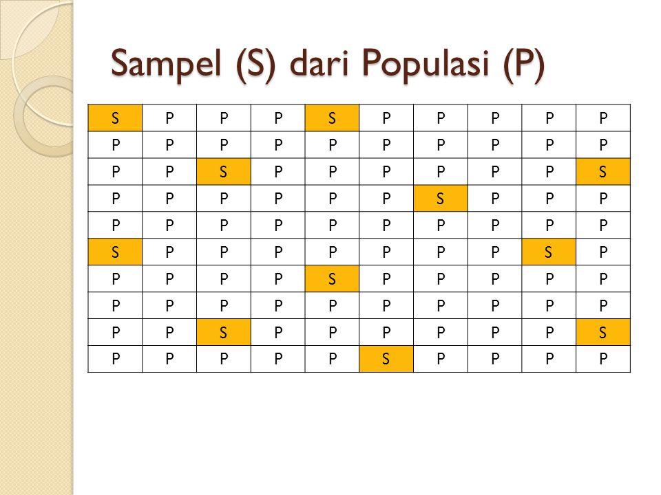 Sampel (S) dari Populasi (P)