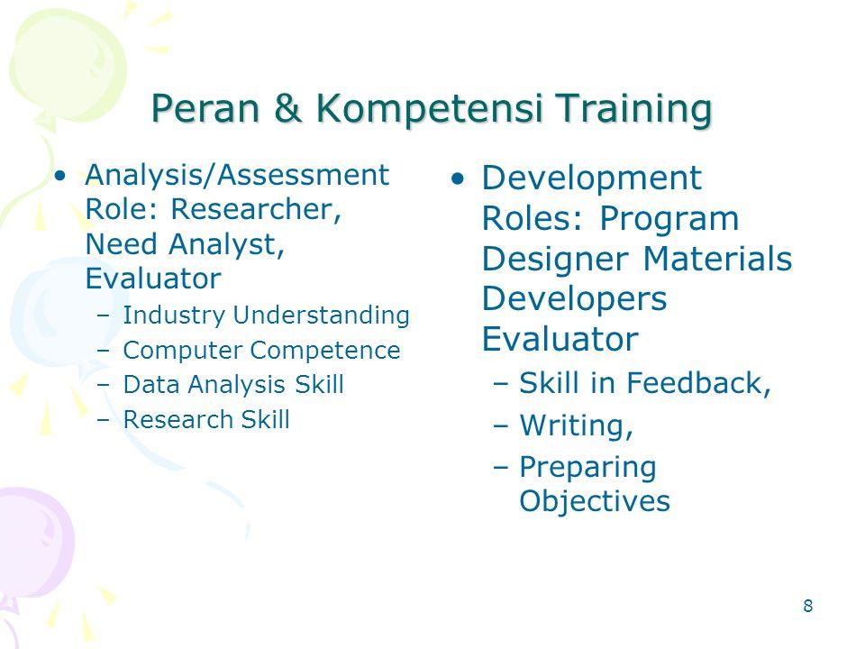 Peran & Kompetensi Training