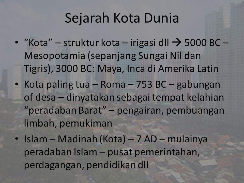 Sejarah Kota Dunia