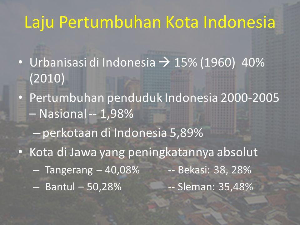 Laju Pertumbuhan Kota Indonesia