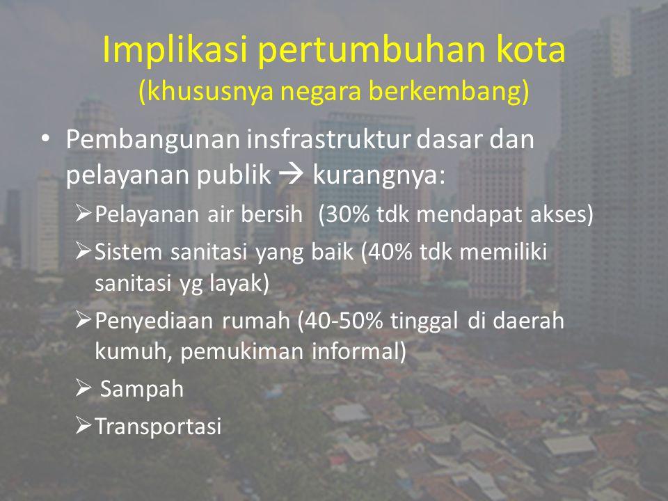 Implikasi pertumbuhan kota (khususnya negara berkembang)