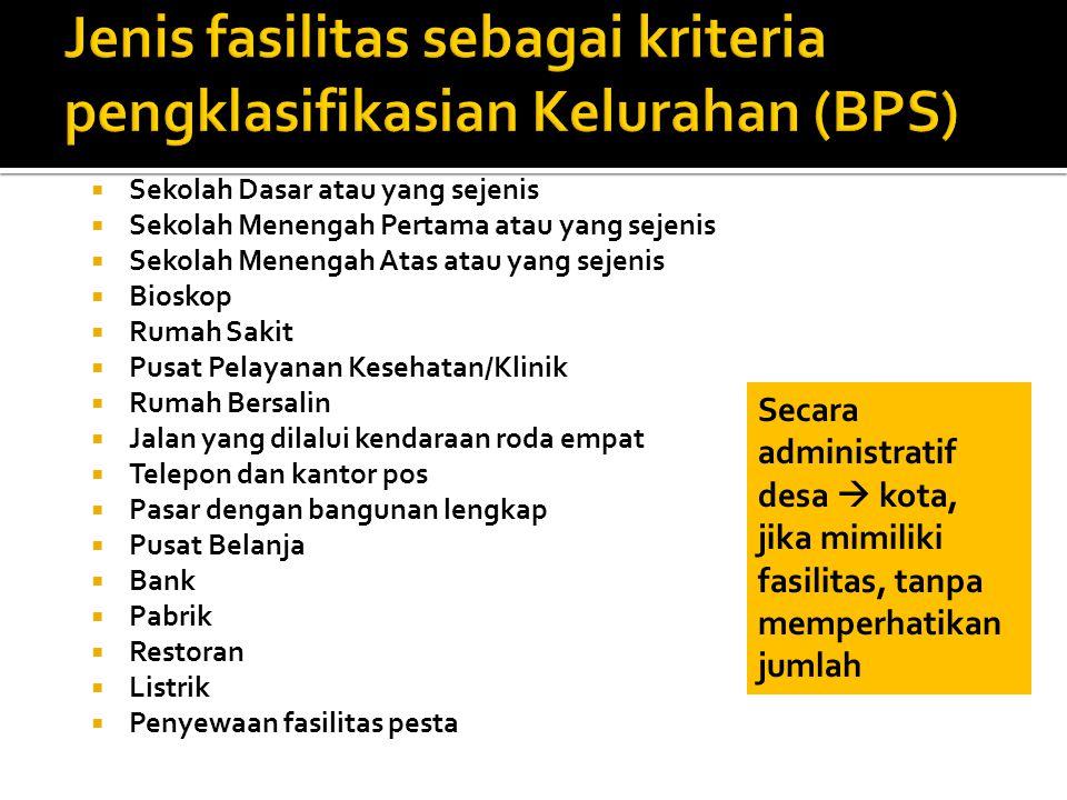 Jenis fasilitas sebagai kriteria pengklasifikasian Kelurahan (BPS)