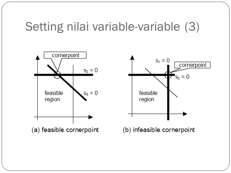 Setting nilai variable-variable (3)